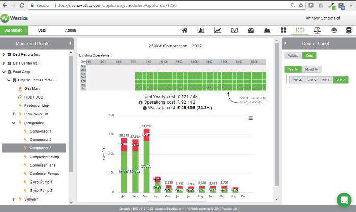 Energy Management Software, Smart Energy Meter Analytics