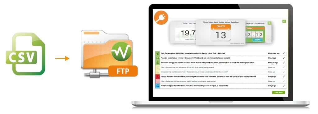 file transfer protocol wattics
