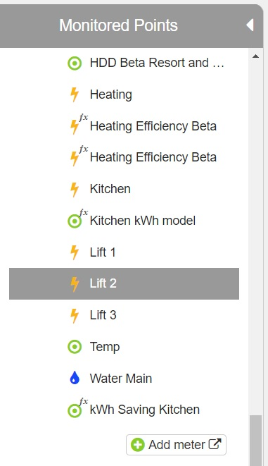 Wattics energy monitoring