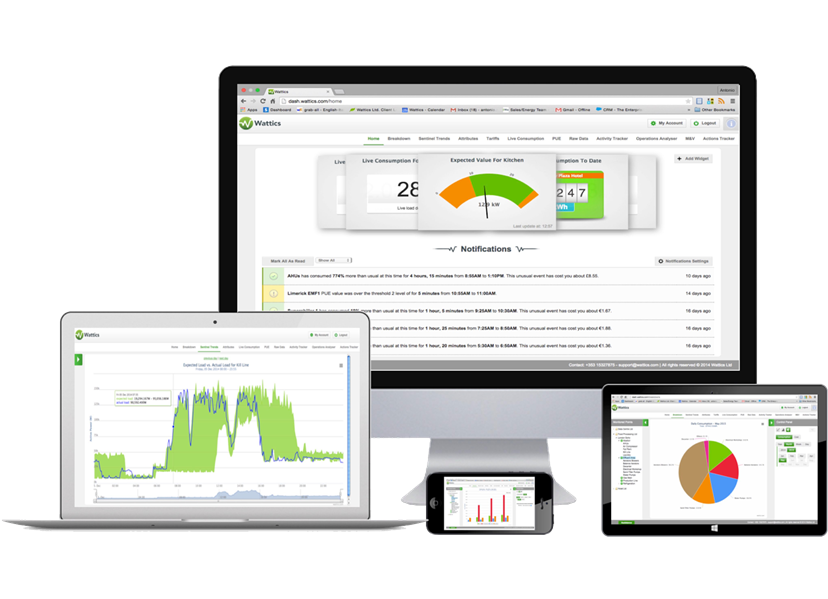 wattics energy management software