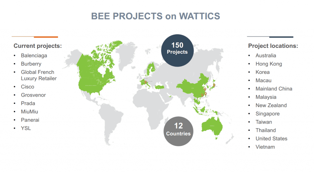 Leed Proven Provider Takes On Commercial Rollout Of Wattics Energy