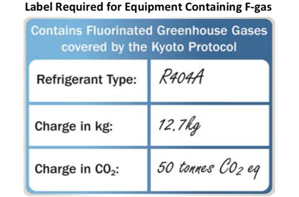 kyoto protocol greenhouse gases