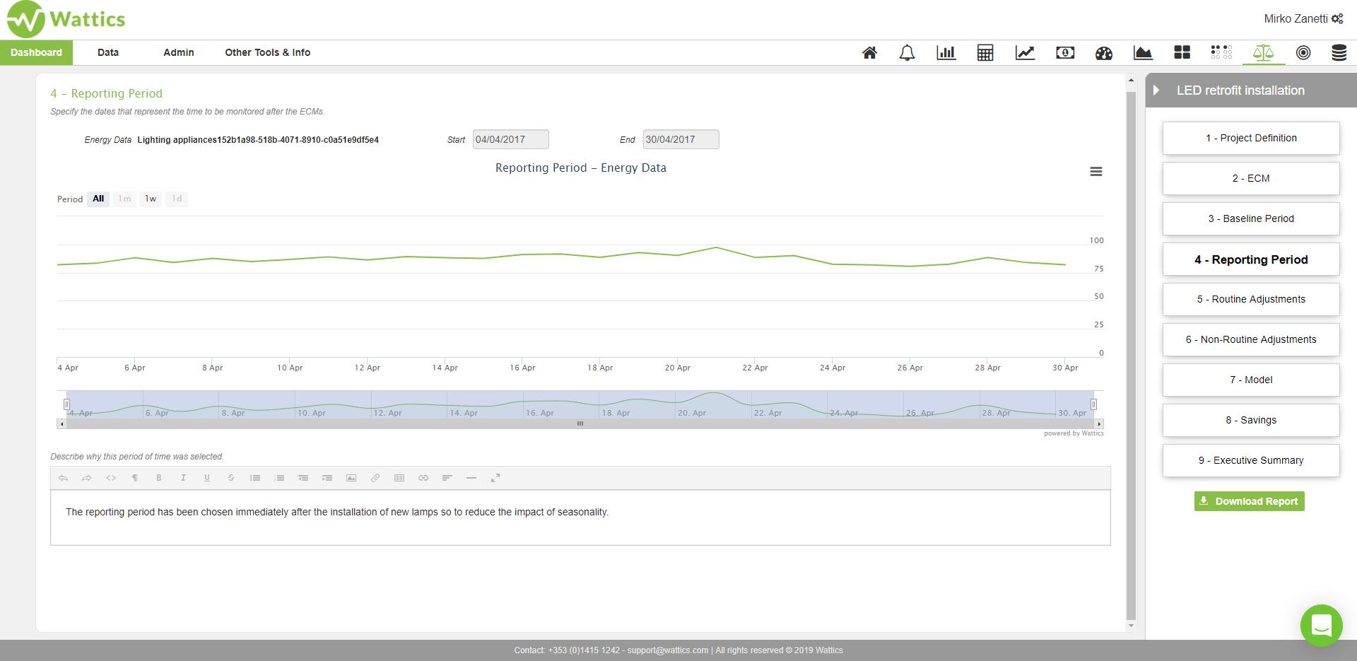 Reporting period graph