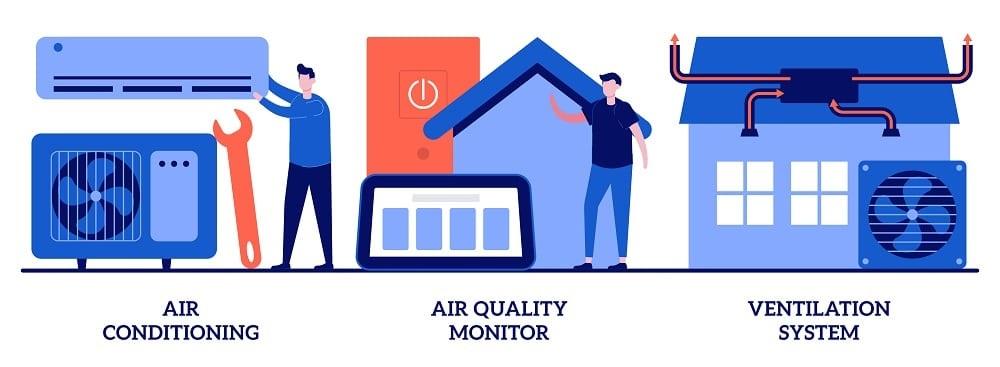 Ventilation indoor air quality