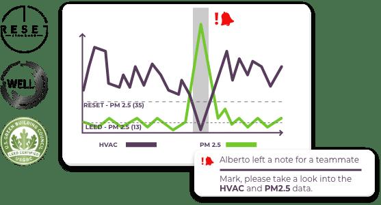 Wattics air analitycs
